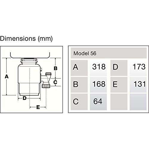 InSinkErator Modell 56 - 2